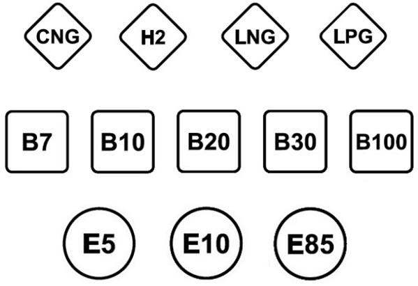 Nové symboly značenia stojanov - súčasné označenie nahradia geometrické tvary so značkou